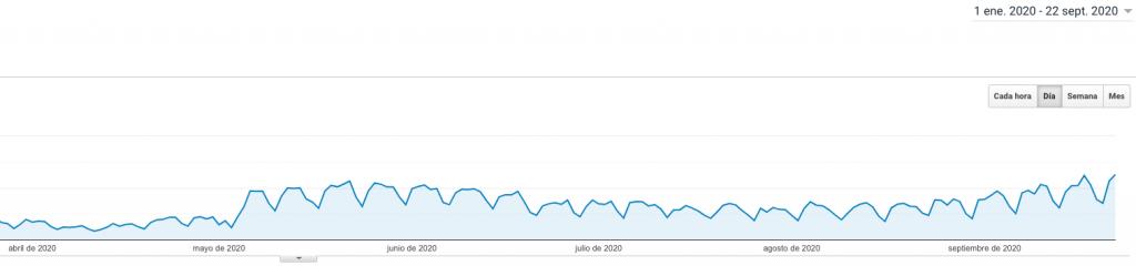 Google-Analytics-1Enero-23Septiembre